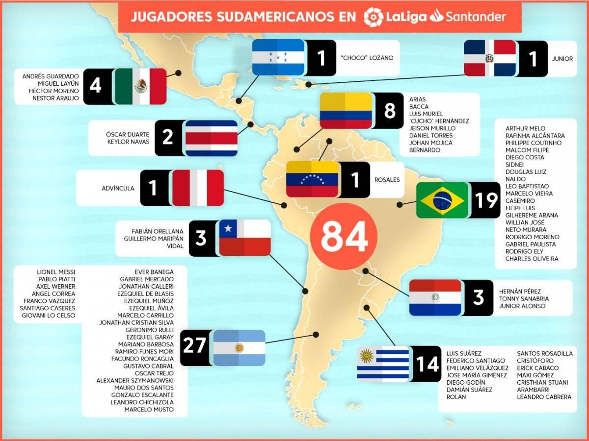 Estrellas y Leyendas Latinoamericanas en España