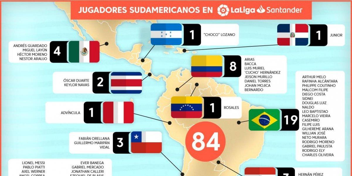 Leyendas y estrellas de Latinoamérica en La Liga de España