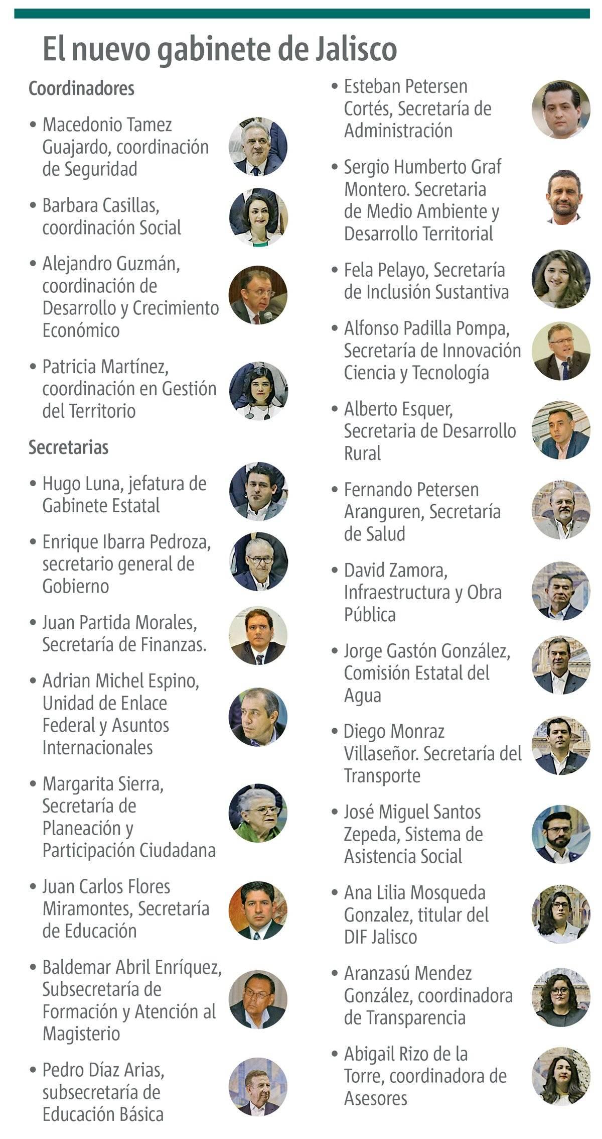 Enrique Alfaro presentó a parte de su nuevo gabinete