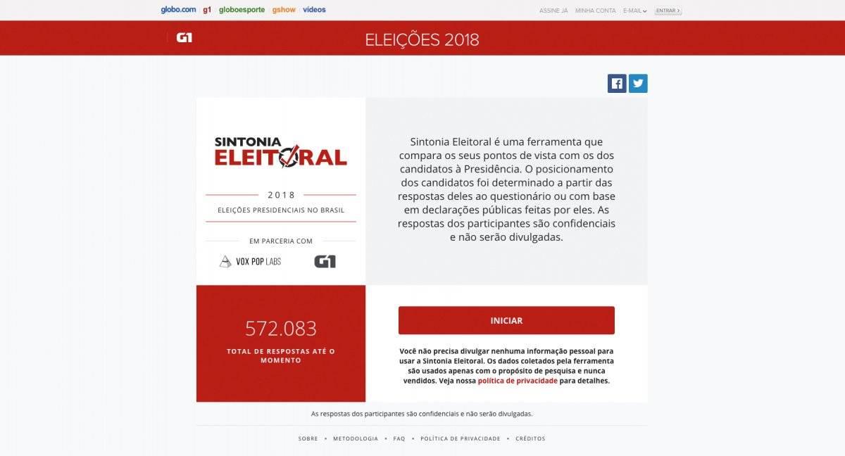 sintonia eleitoral (sintoniaeleitoral.g1.globo.com)