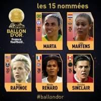 Nominadas Balón de Oro