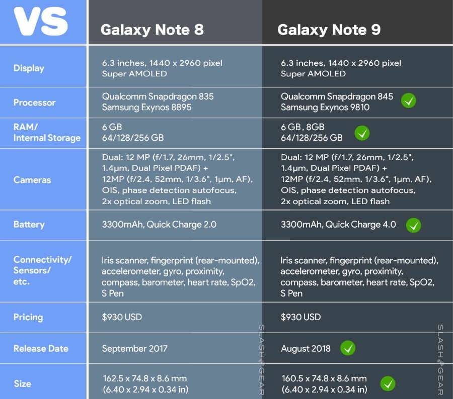 galaxynote9especificaciones-ac3a092768fd54e133b0ed3afd3fa984.jpg
