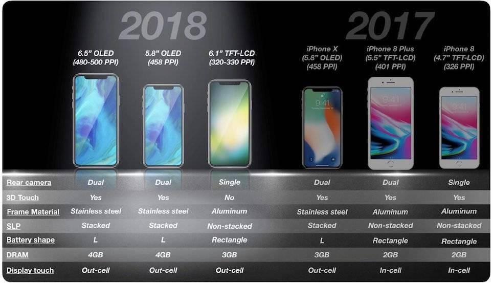 iphone2018-49910d3cc069fad452eb0f167b5e9903.jpg