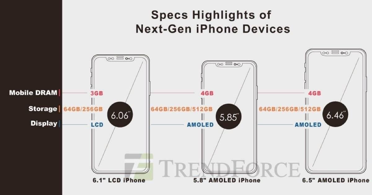 iphone2018-71ee474b5ab6dc9902b1bbf71b4730b3.jpg