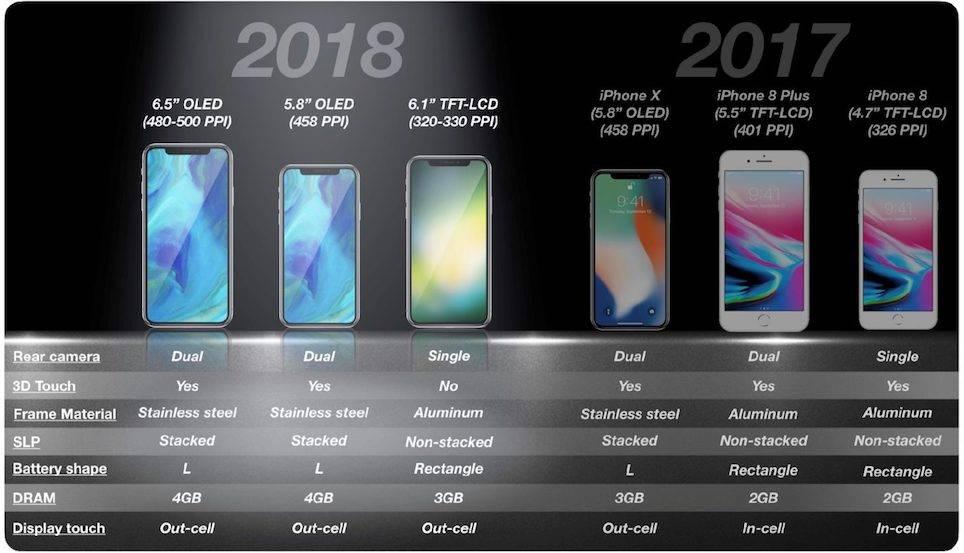 iphone20181-e706b5fcd54c81efc77152cba79e4b86.jpg