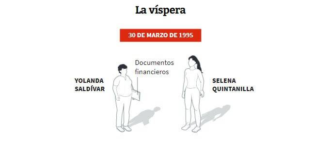 Muerte de Selena
