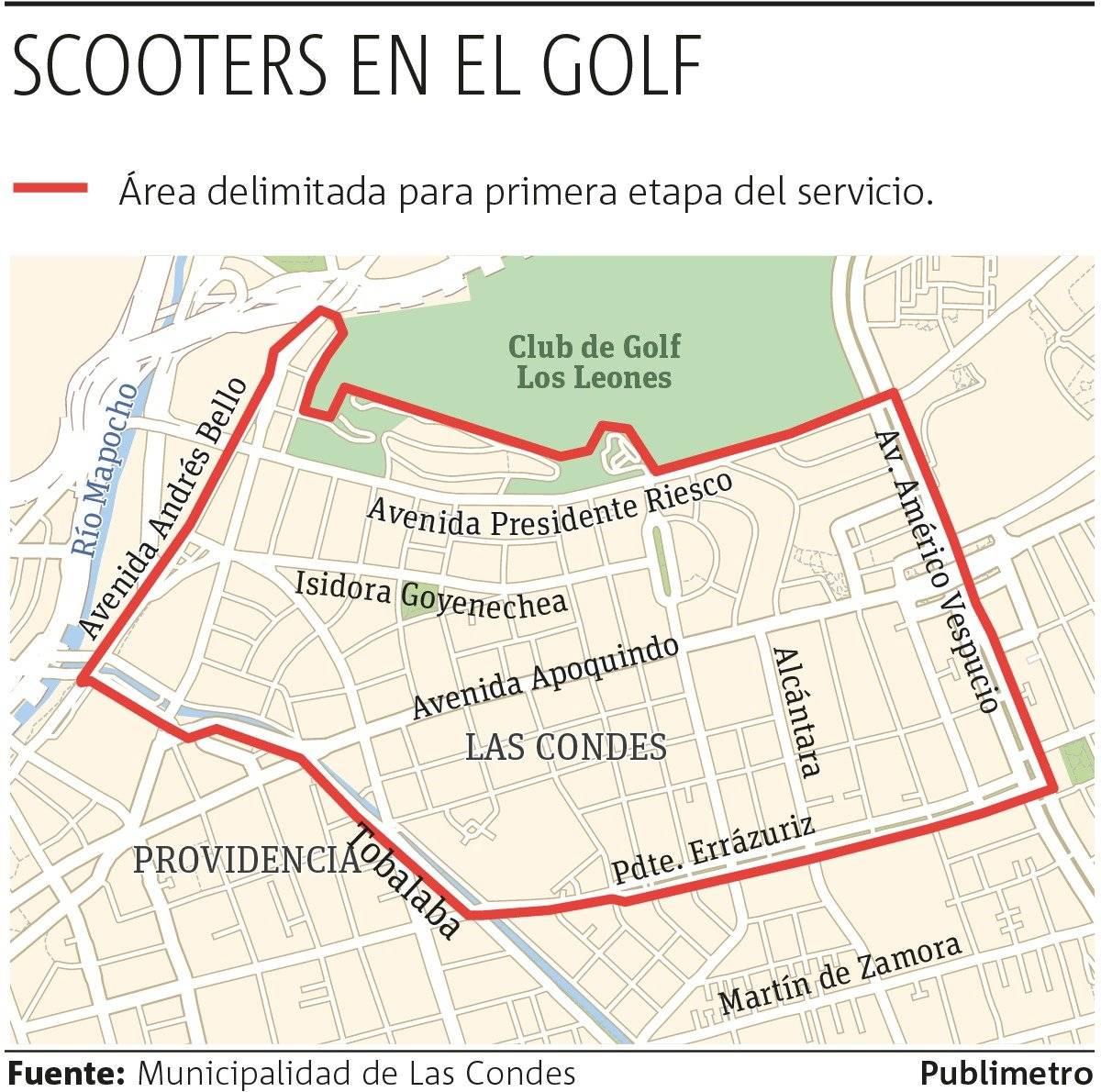Infografía scooters en El Golf