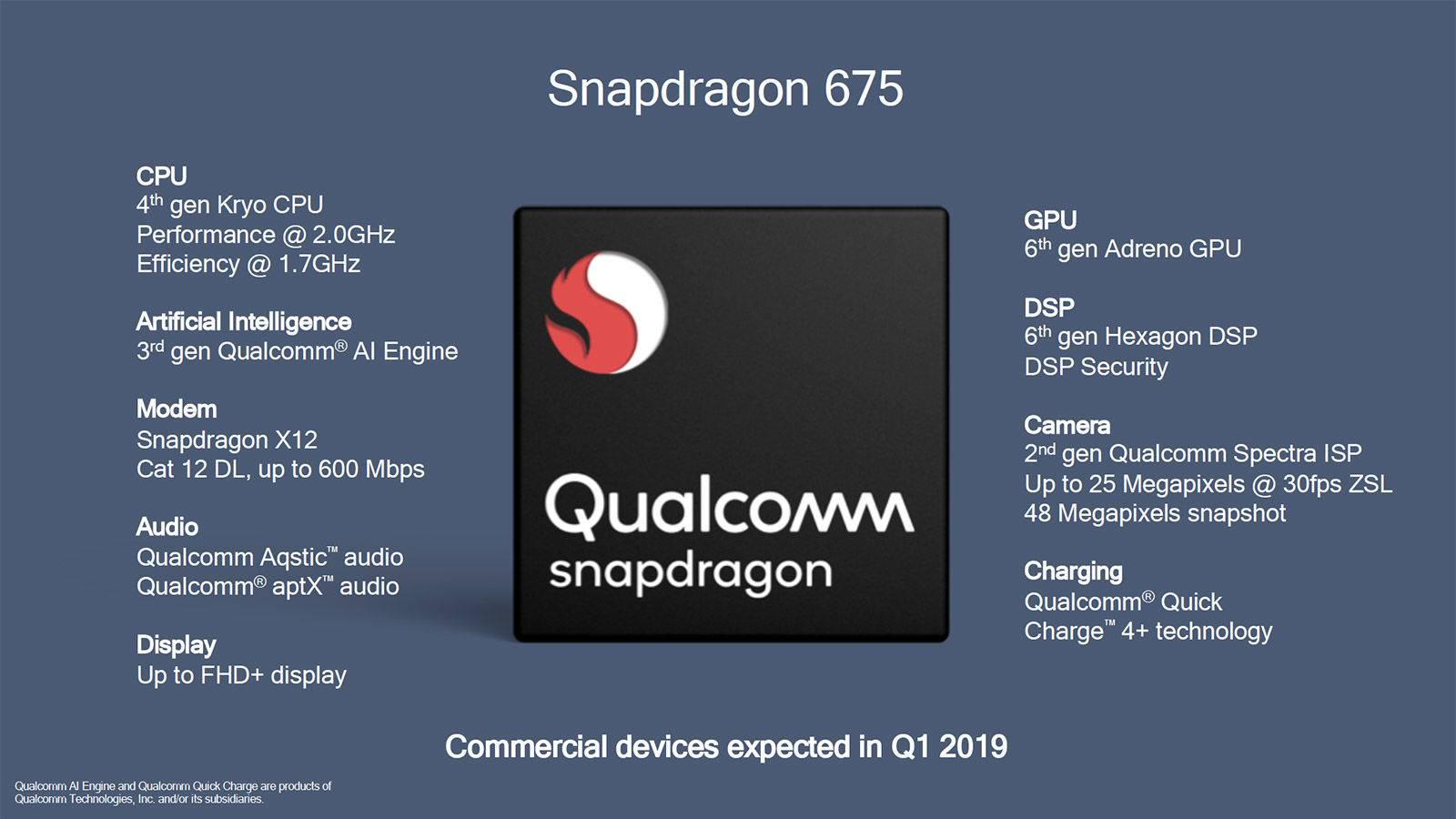 snapdragon 675