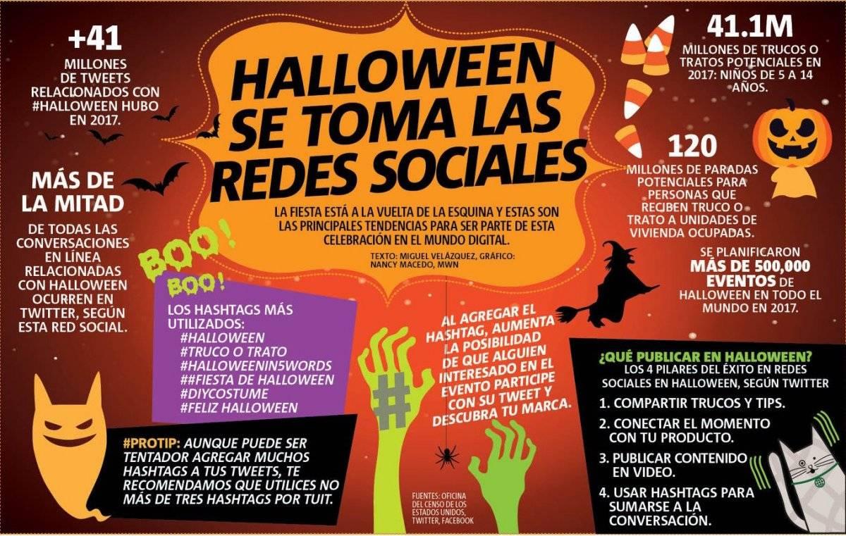 Halloween se toma las redes sociales