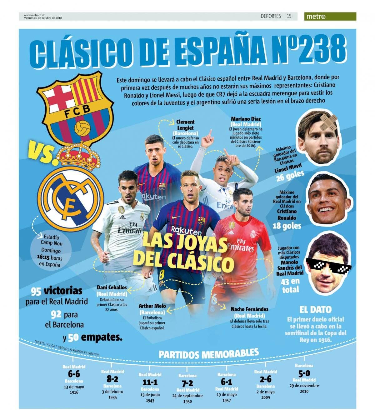 Clásico de España