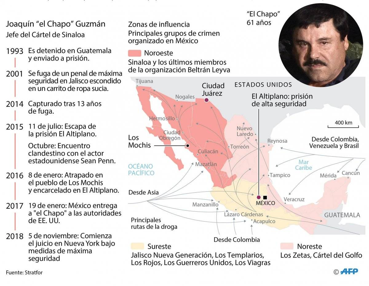 """Infografía """"el Chapo"""" Guzmán, juicio en Estados Unidos"""
