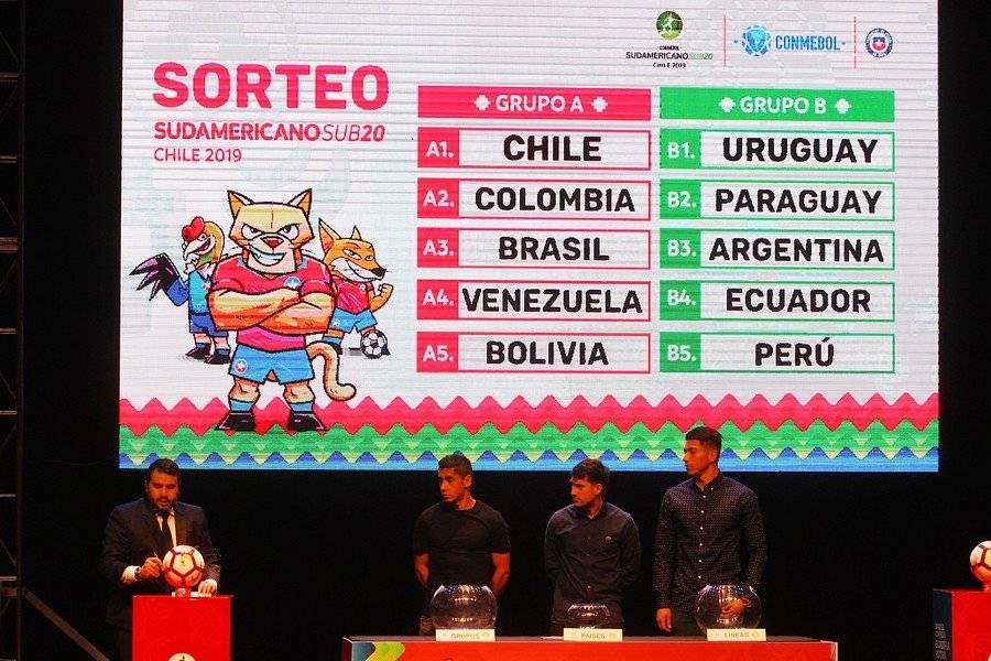 Los Grupos del Sudamericanpo / imagen: Photosport