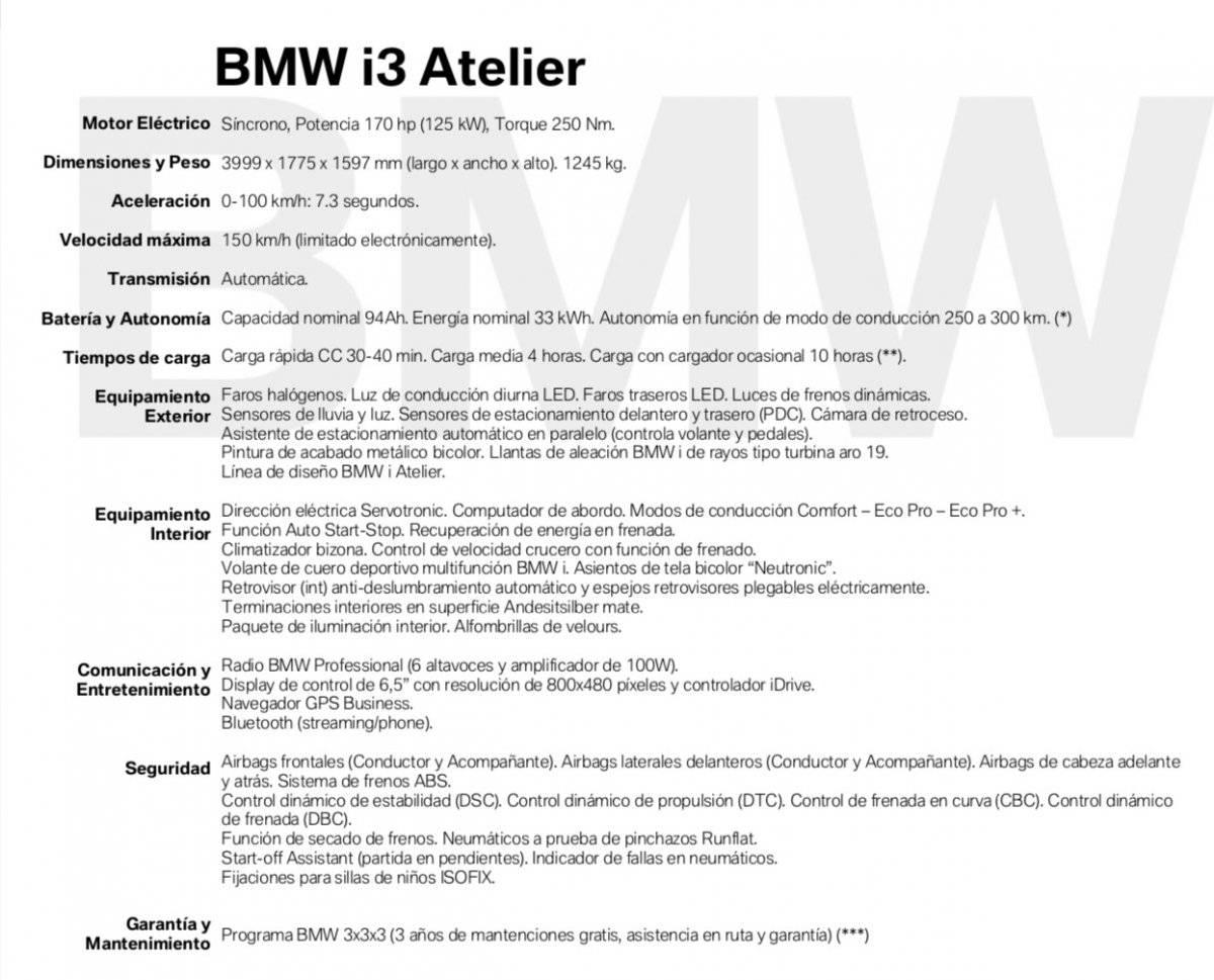 Detalles técnicos de los autos / Gentileza BMW