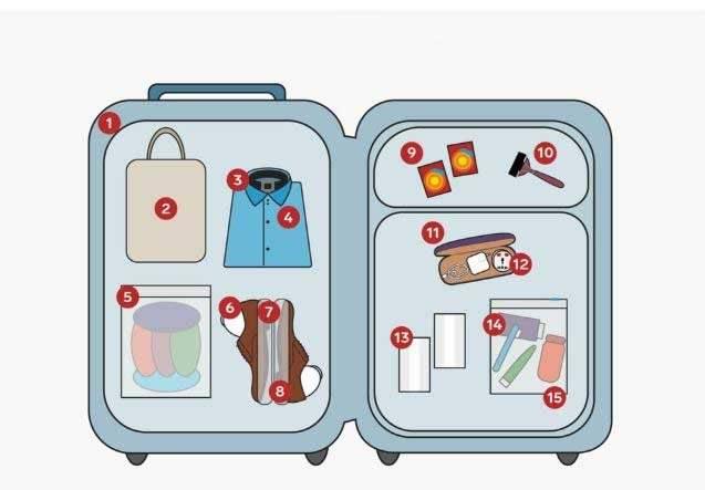 tips para empacar