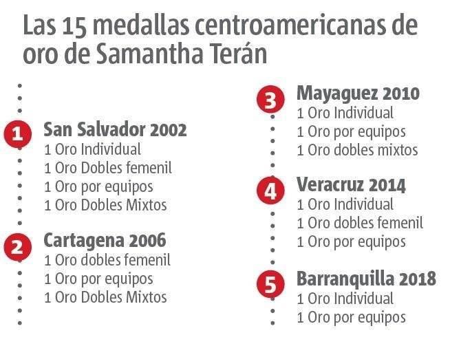 Samantha Terán