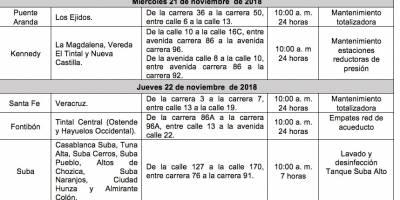 Conozca los cortes de agua para esta semana en Bogotá