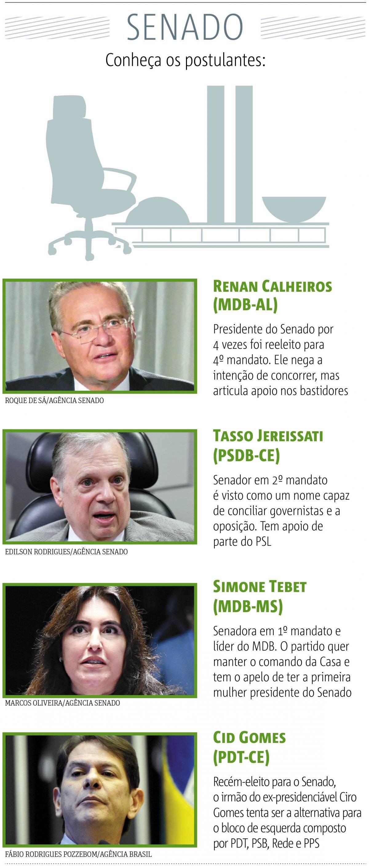 Senado eleições pré candidatos