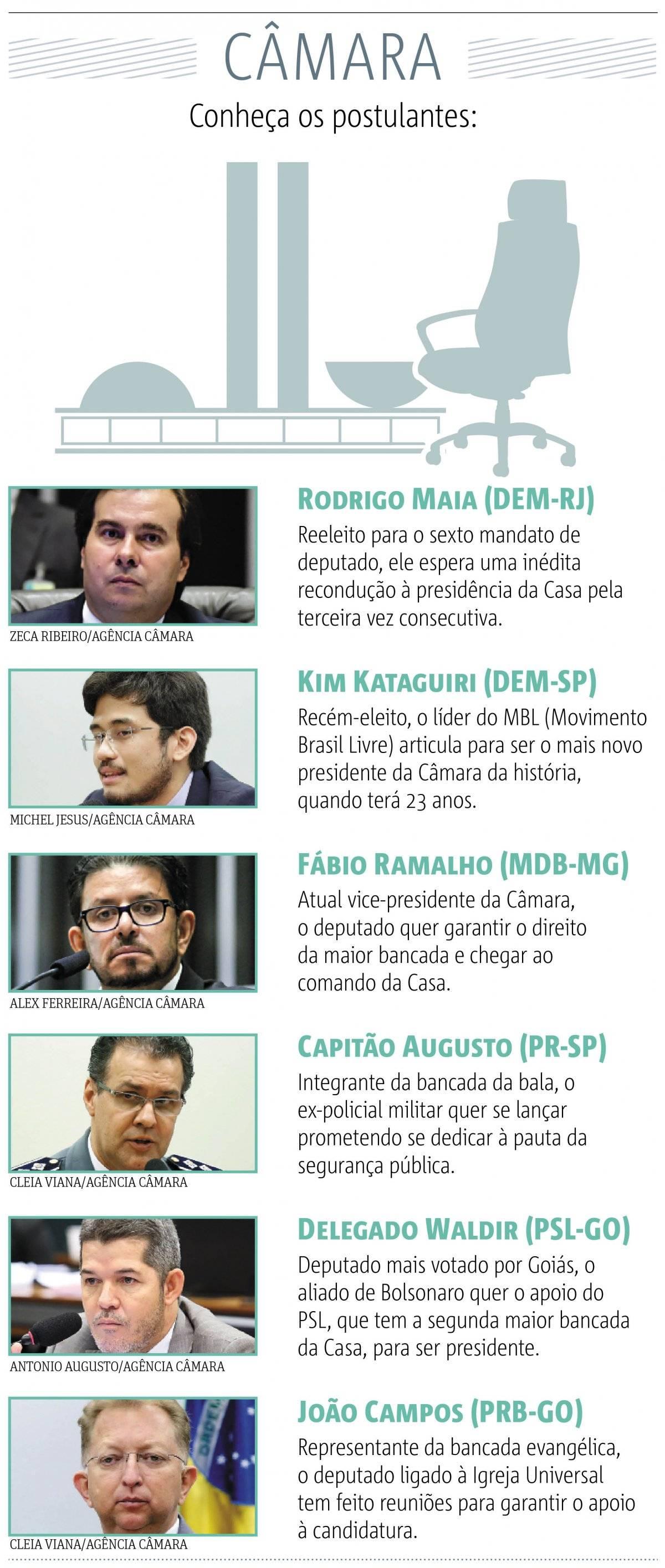 Câmara eleições pré candidatos