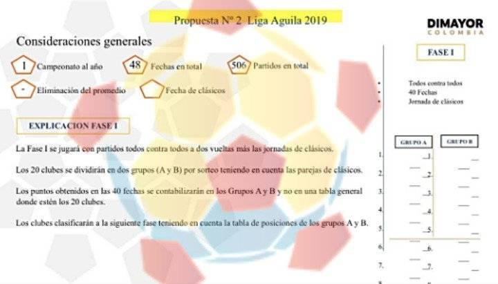 Propuesta Dimayor 2019-1