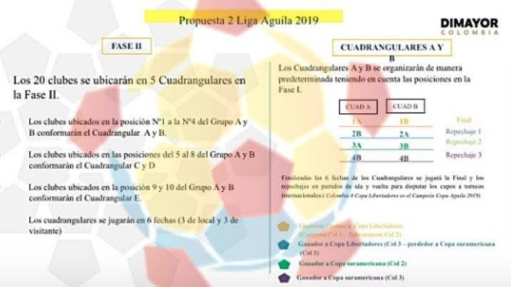 Propuesta Dimayor 2019-2