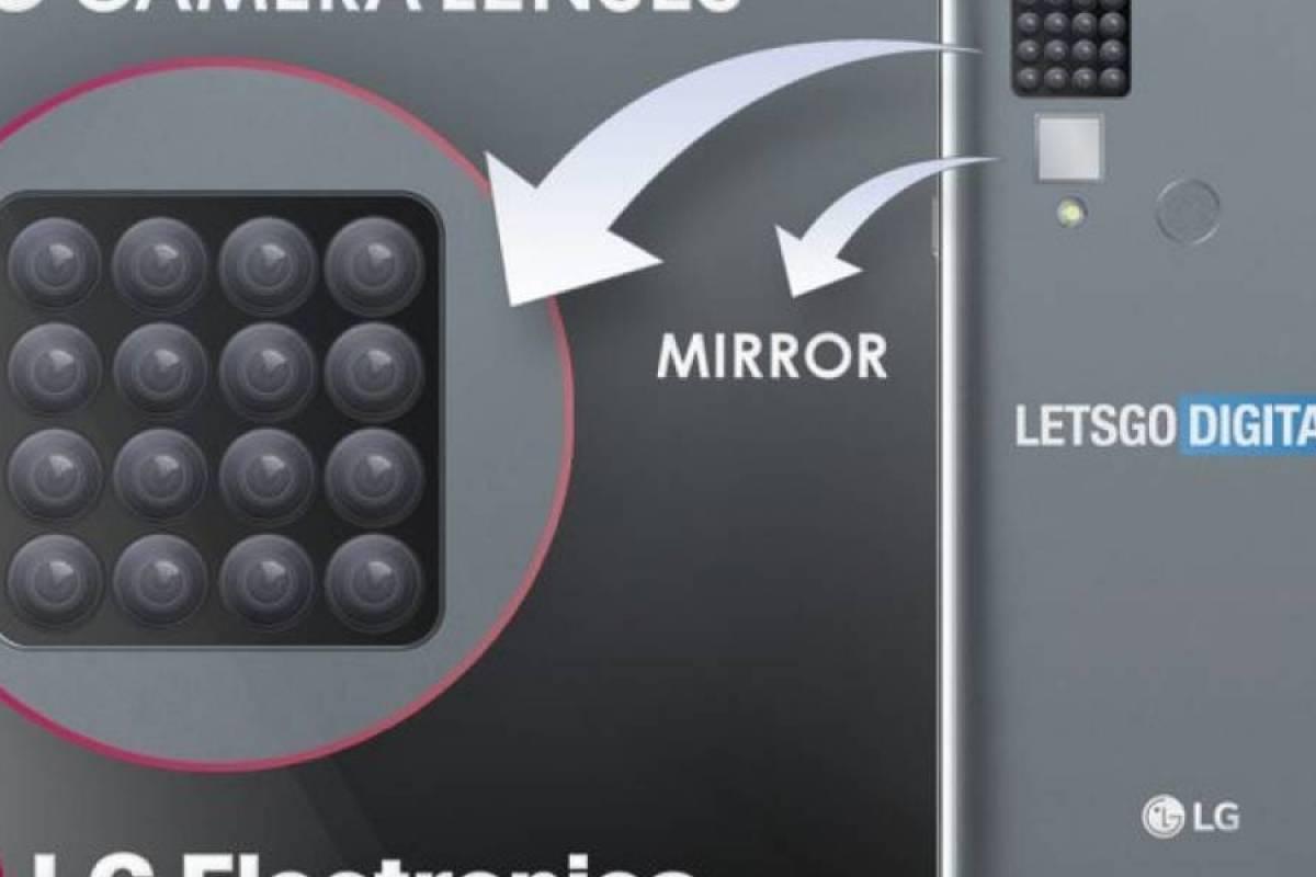 Tem Na Web - Tecnologia: LG registra patente de smartphone com 16 câmeras