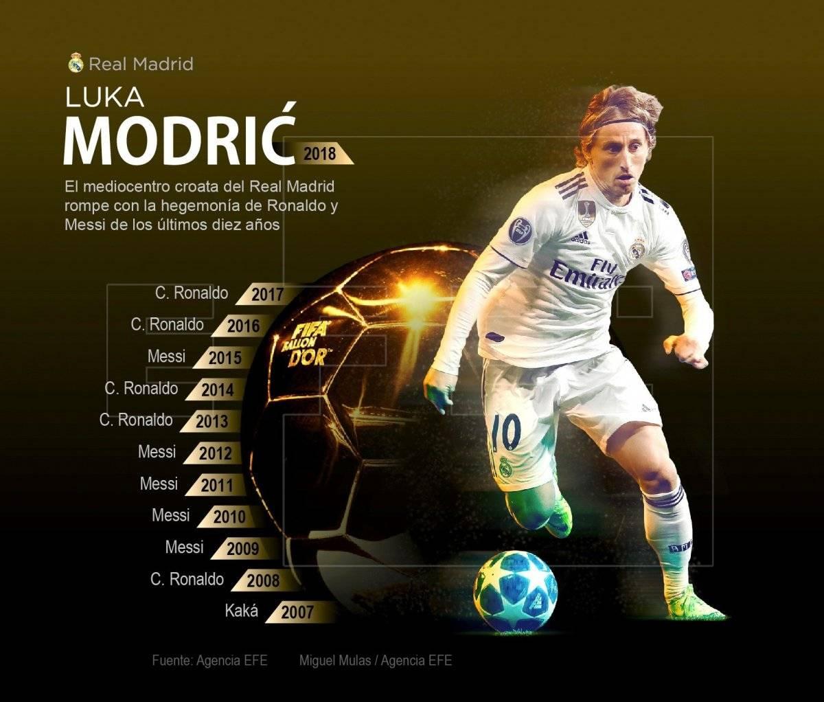 Luka Modric gana el Balón de Oro 2018 EFE