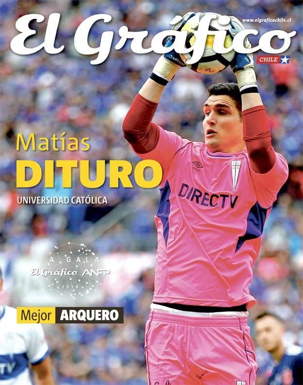 Matías Dituro / imagen: El Gráfico Chile