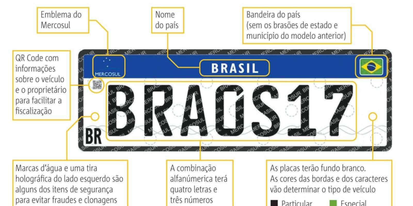 Resultado de imagem para Placa Mercosul
