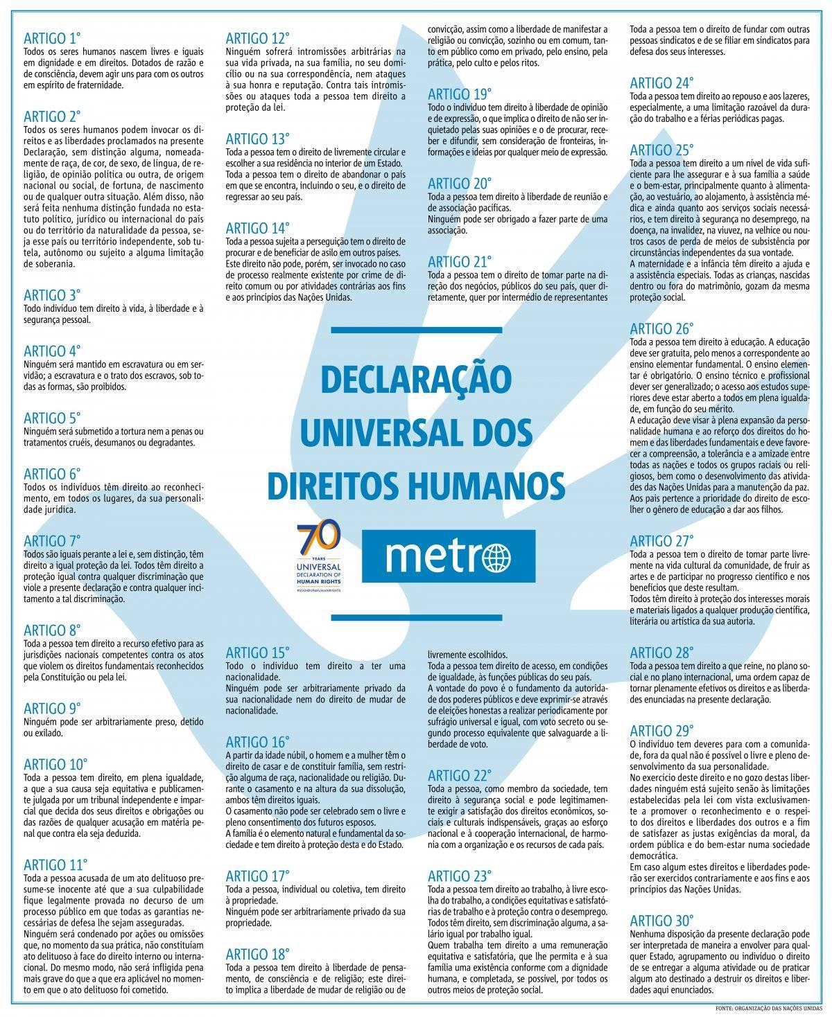 DECLARAÇÃO UNIVERSAL DOS DIREITOS HUMANOS METRO
