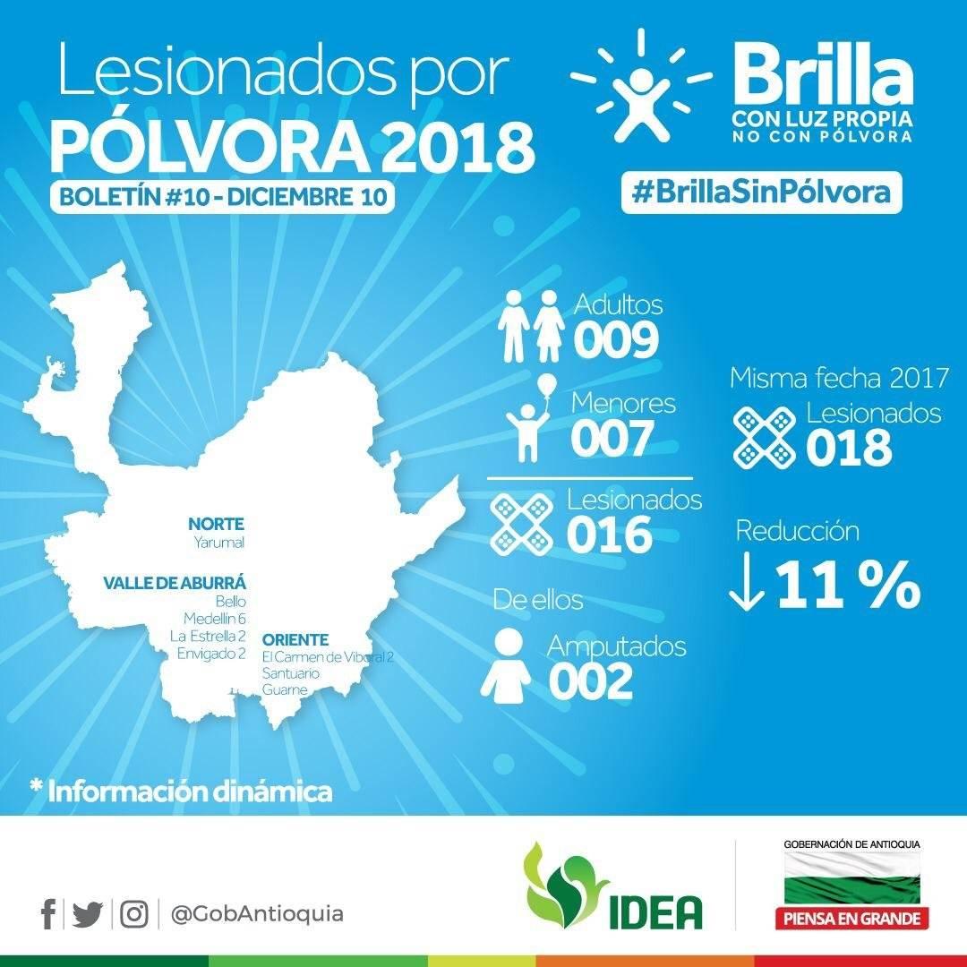 Quemados en Antioquia 10 diciembre 2018
