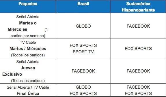 Así se transmitirá la Libertadores 2019 / imagen: Conmebol