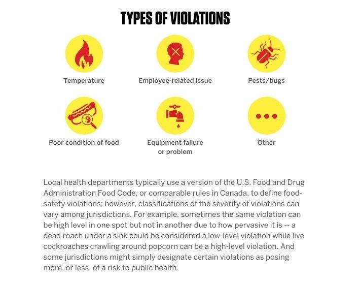 violaciones comida estadios