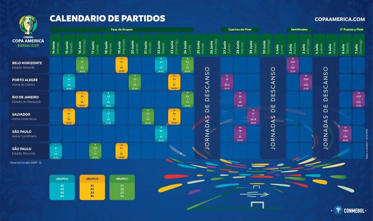 El fixture de la Copa América / imagen: Conmebol