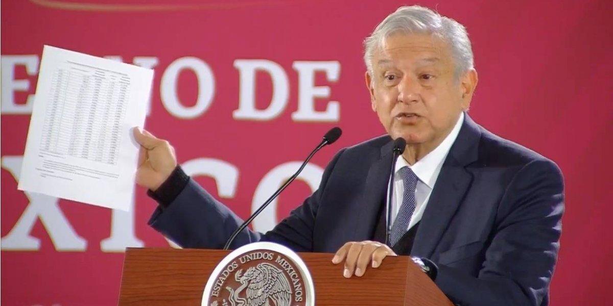 #PolíticaConfidencial: Listo primer presupuesto de AMLO ¿Habrá sorpresas?