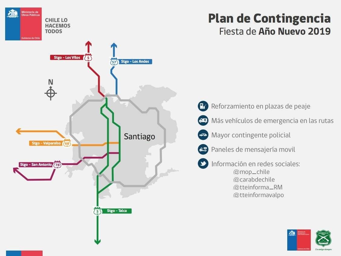 Autopistas con planes de contingencia / Gentileza MOP