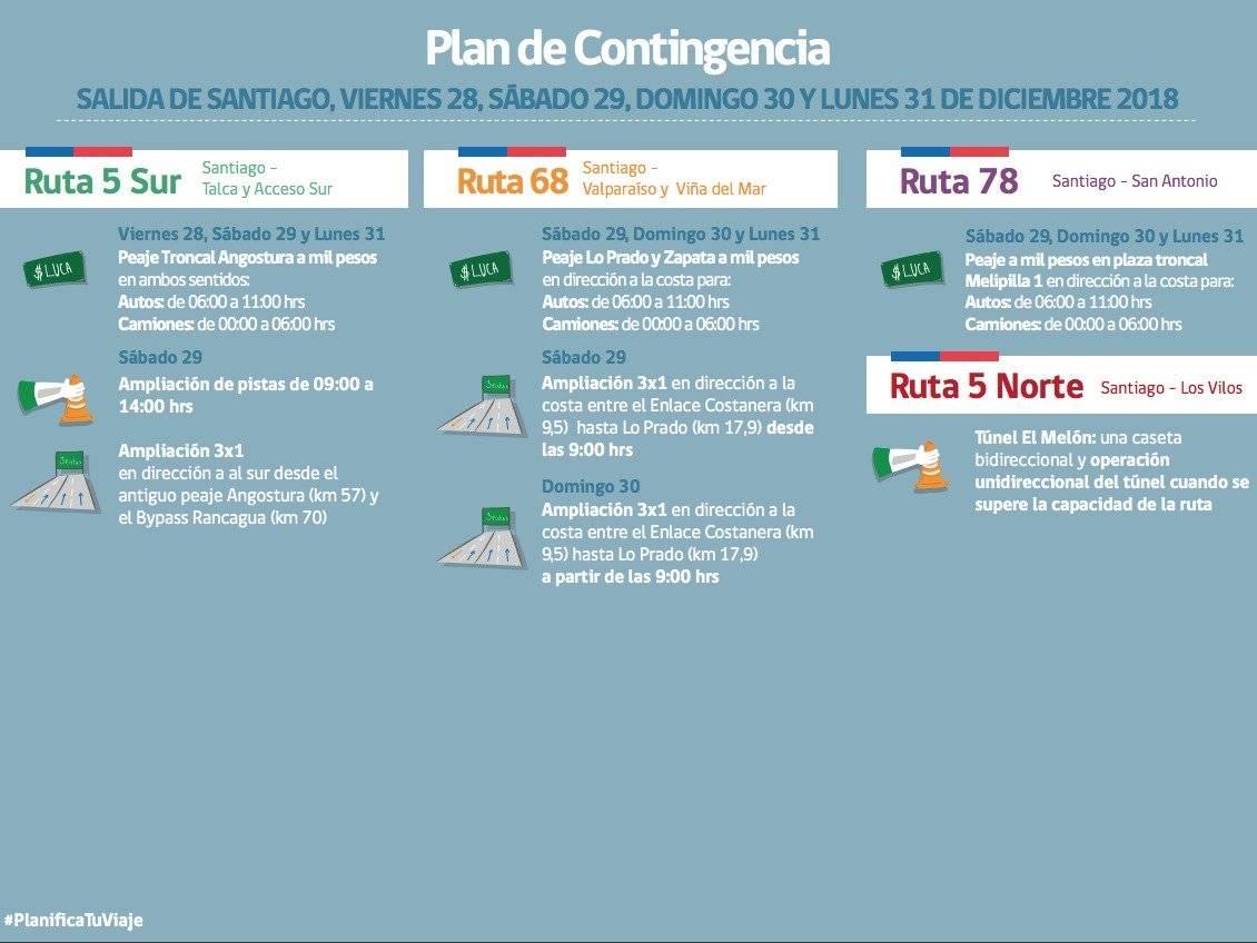 Plan de contingencia de la salida de Santiago / Gentileza MOP