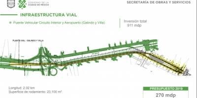 Puente Vehicular