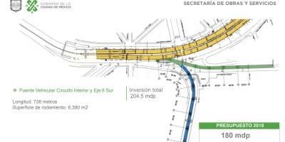 Puente vehicular 2