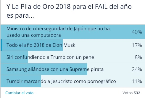 Pila de Oro 2018: Ya tenemos al ganador del FAIL del Año