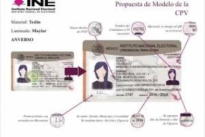 Credenciales del INE.