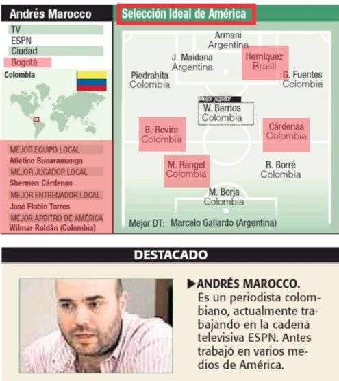 11 ideal de Andrés Marocco para El País de Uruguay