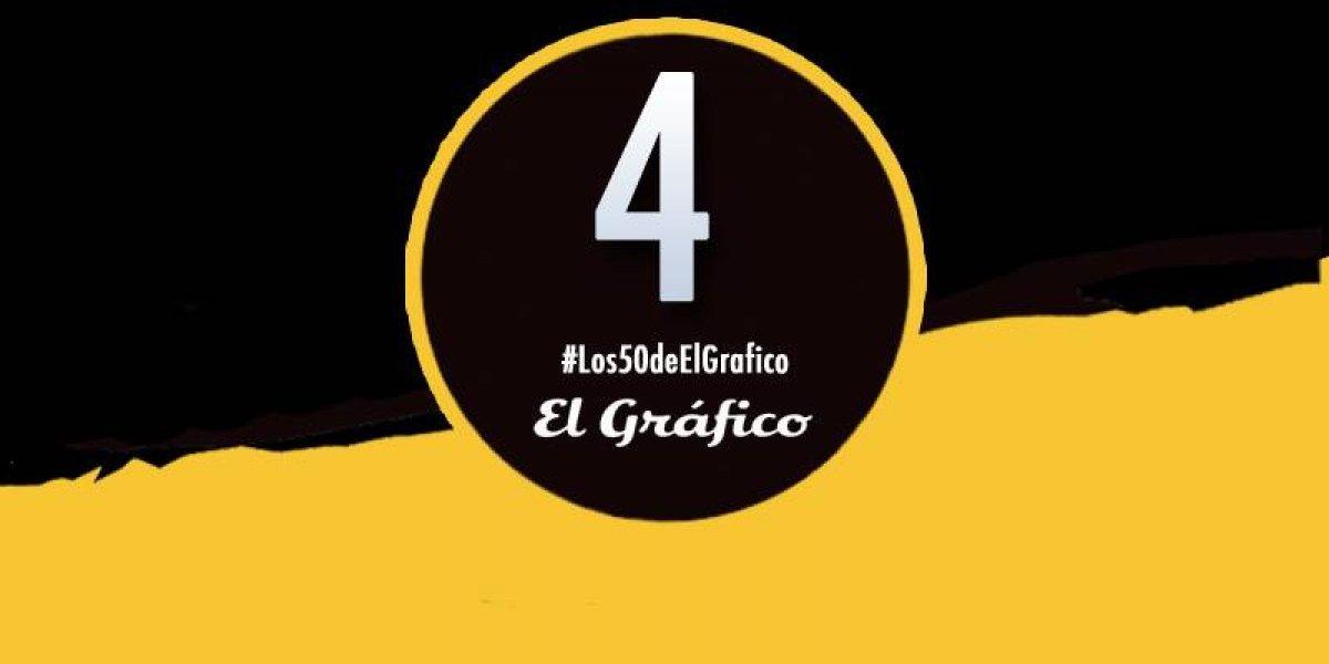 Los 50 mejores futbolistas chilenos del 2018: Gary Medel quedó cuarto confirmando su vigencia