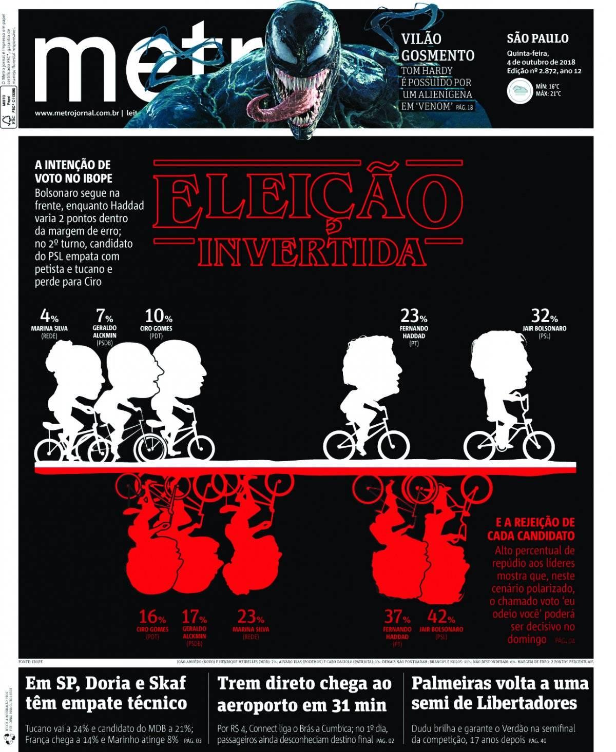 4 de outubro. A eleição que culminou com a vitória de Jair Bolsonaro dominou o noticiário no segundo semestre