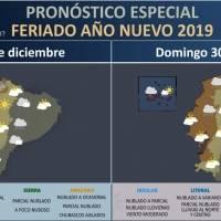 Conoce el pronóstico del tiempo para Ecuador en el feriado de Fin de Año