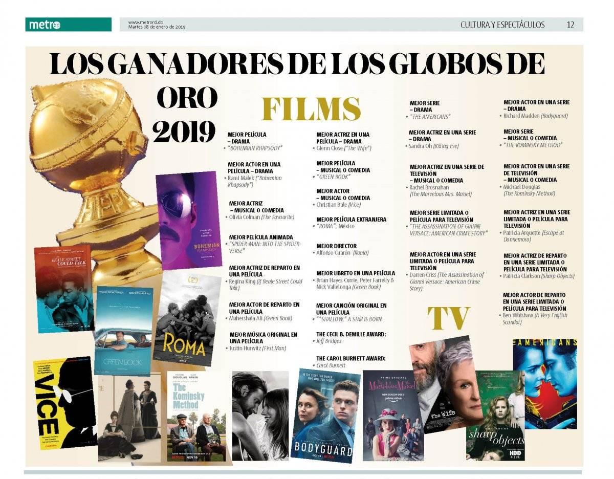 Globos de Oro 2019