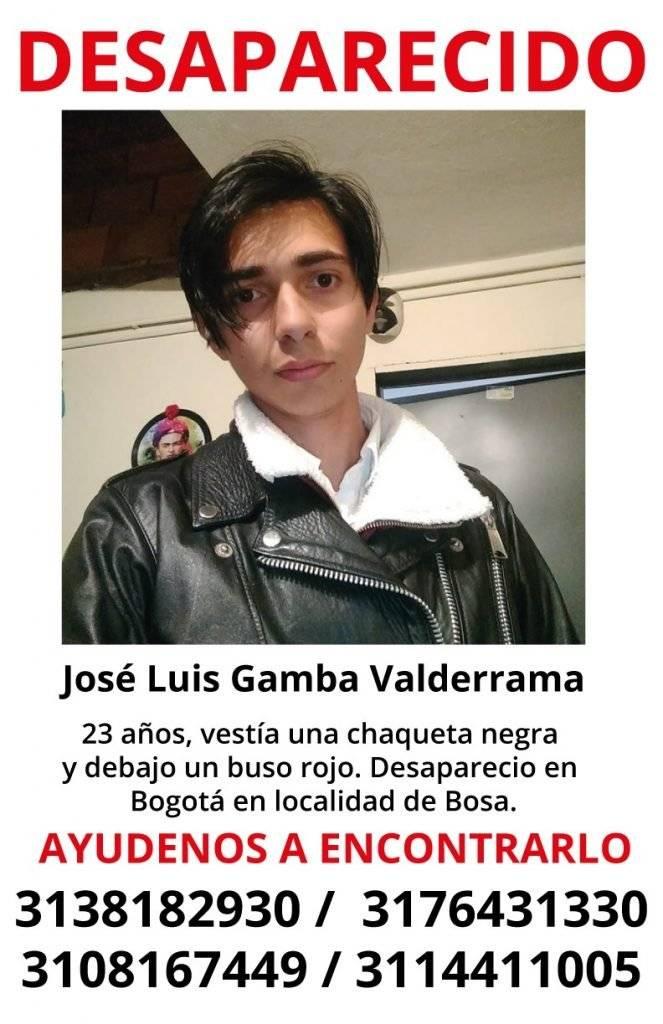 José Luis Gamba