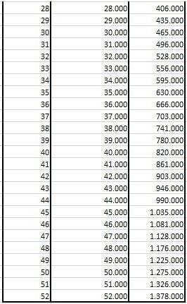 ¿Cómo ahorrar más de un millón de pesos sin notarlo?
