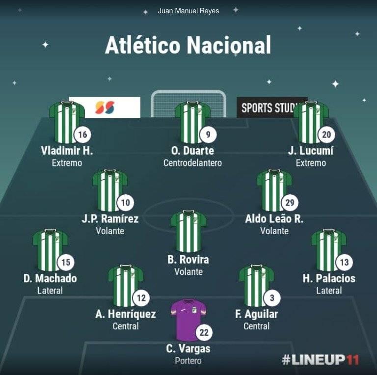 Formación Atlético Nacional