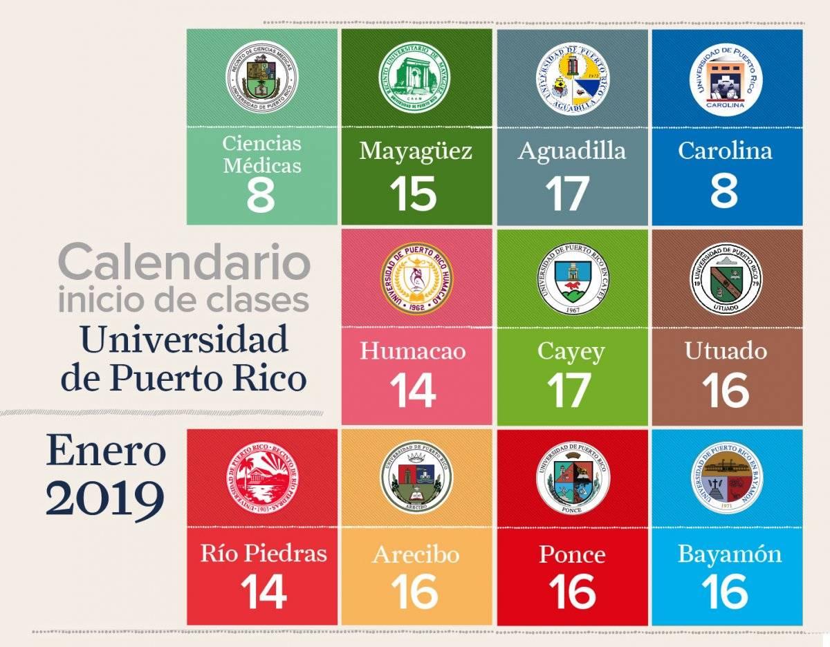 calendario clases UPR