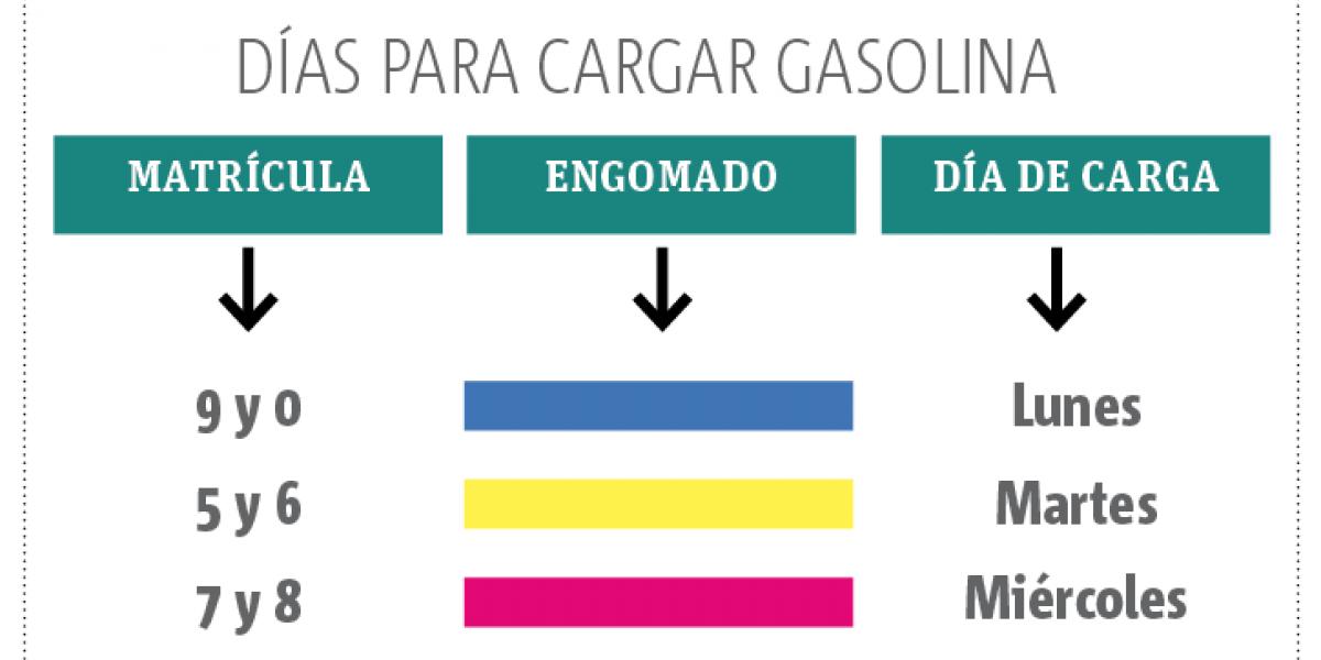 Carga gasolina según el color de engomado de tu auto